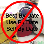 Eat By Date - How Long Does Food Last?